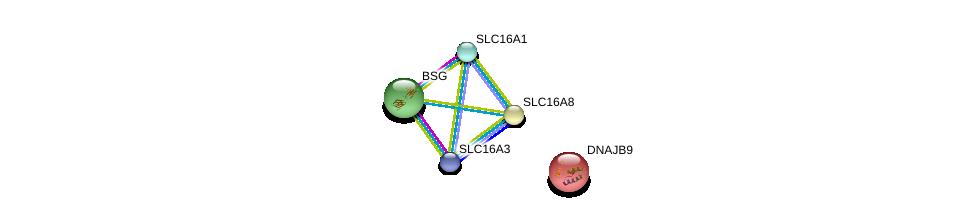 http://string-db.org/version_10/api/image/networkList?limit=0&targetmode=proteins&caller_identity=gene_cards&network_flavor=evidence&identifiers=9606.ENSP00000321735%0d%0a9606.ENSP00000333769%0d%0a9606.ENSP00000376150%0d%0a9606.ENSP00000376150%0d%0a9606.ENSP00000358640%0d%0a9606.ENSP00000249356%0d%0a