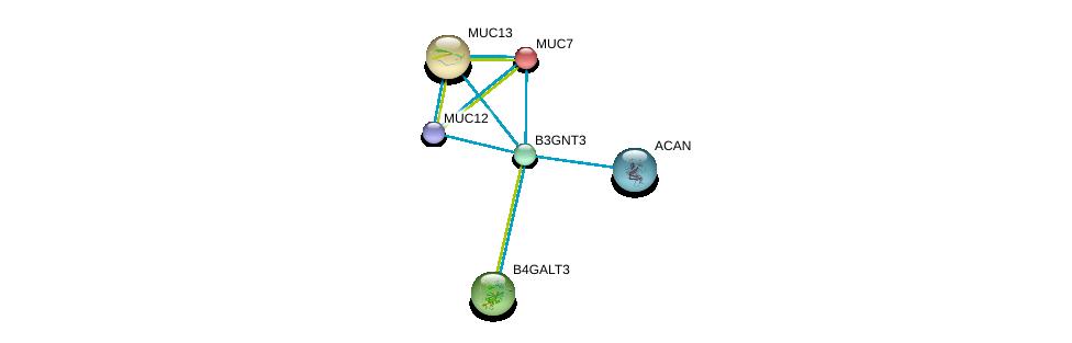 http://string-db.org/version_10/api/image/networkList?limit=0&targetmode=proteins&caller_identity=gene_cards&network_flavor=evidence&identifiers=9606.ENSP00000321874%0d%0a9606.ENSP00000302021%0d%0a9606.ENSP00000441929%0d%0a9606.ENSP00000312235%0d%0a9606.ENSP00000387356%0d%0a9606.ENSP00000320965%0d%0a