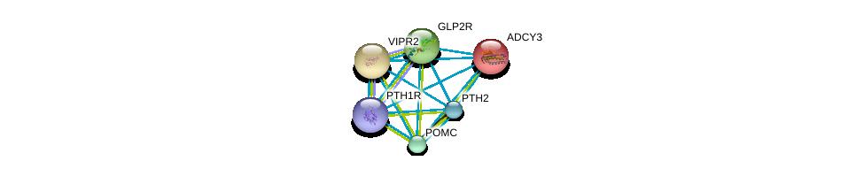http://string-db.org/version_10/api/image/networkList?limit=0&targetmode=proteins&caller_identity=gene_cards&network_flavor=evidence&identifiers=9606.ENSP00000321999%0d%0a9606.ENSP00000260600%0d%0a9606.ENSP00000262178%0d%0a9606.ENSP00000262441%0d%0a9606.ENSP00000264708%0d%0a9606.ENSP00000270631%0d%0a