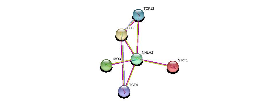 http://string-db.org/version_10/api/image/networkList?limit=0&targetmode=proteins&caller_identity=gene_cards&network_flavor=evidence&identifiers=9606.ENSP00000322087%0d%0a9606.ENSP00000212015%0d%0a9606.ENSP00000312856%0d%0a9606.ENSP00000262965%0d%0a9606.ENSP00000346440%0d%0a9606.ENSP00000331057%0d%0a