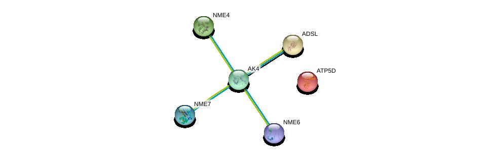 http://string-db.org/version_10/api/image/networkList?limit=0&targetmode=proteins&caller_identity=gene_cards&network_flavor=evidence&identifiers=9606.ENSP00000322175%0d%0a9606.ENSP00000215375%0d%0a9606.ENSP00000216194%0d%0a9606.ENSP00000219479%0d%0a9606.ENSP00000356785%0d%0a9606.ENSP00000416658%0d%0a