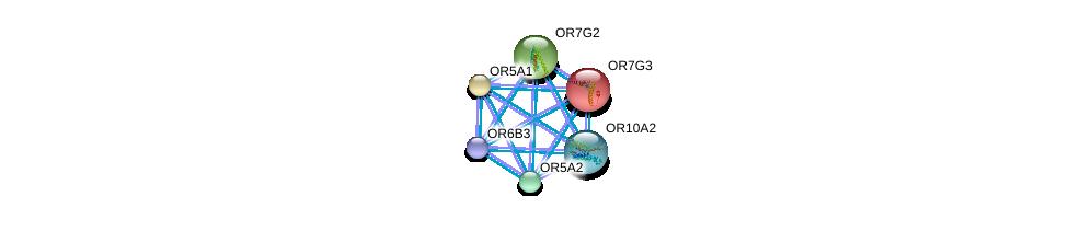 http://string-db.org/version_10/api/image/networkList?limit=0&targetmode=proteins&caller_identity=gene_cards&network_flavor=evidence&identifiers=9606.ENSP00000322435%0d%0a9606.ENSP00000302867%0d%0a9606.ENSP00000303096%0d%0a9606.ENSP00000303822%0d%0a9606.ENSP00000303834%0d%0a9606.ENSP00000303862%0d%0a