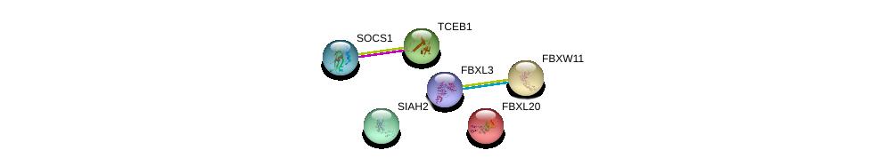 http://string-db.org/version_10/api/image/networkList?limit=0&targetmode=proteins&caller_identity=gene_cards&network_flavor=evidence&identifiers=9606.ENSP00000322457%0d%0a9606.ENSP00000284811%0d%0a9606.ENSP00000264658%0d%0a9606.ENSP00000265094%0d%0a9606.ENSP00000329418%0d%0a9606.ENSP00000347834%0d%0a