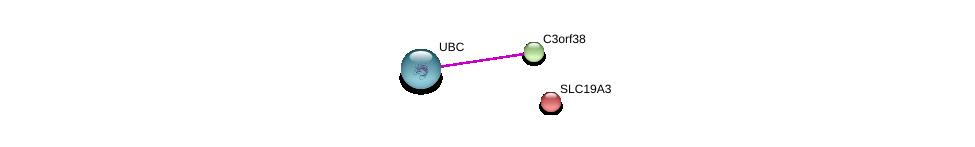 http://string-db.org/version_10/api/image/networkList?limit=0&targetmode=proteins&caller_identity=gene_cards&network_flavor=evidence&identifiers=9606.ENSP00000322469%0d%0a9606.ENSP00000344818%0d%0a9606.ENSP00000258403%0d%0a