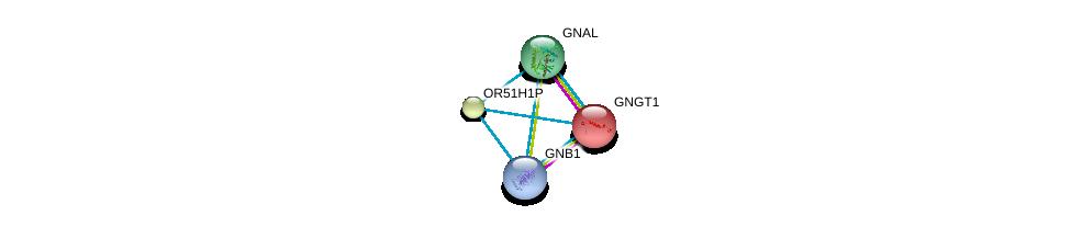 http://string-db.org/version_10/api/image/networkList?limit=0&targetmode=proteins&caller_identity=gene_cards&network_flavor=evidence&identifiers=9606.ENSP00000322724%0d%0a9606.ENSP00000334051%0d%0a9606.ENSP00000367869%0d%0a9606.ENSP00000248572%0d%0a