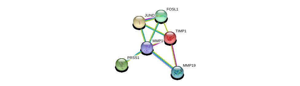 http://string-db.org/version_10/api/image/networkList?limit=0&targetmode=proteins&caller_identity=gene_cards&network_flavor=evidence&identifiers=9606.ENSP00000322788%0d%0a9606.ENSP00000218388%0d%0a9606.ENSP00000252818%0d%0a9606.ENSP00000308720%0d%0a9606.ENSP00000310170%0d%0a9606.ENSP00000313437%0d%0a