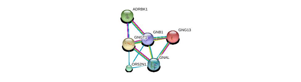 http://string-db.org/version_10/api/image/networkList?limit=0&targetmode=proteins&caller_identity=gene_cards&network_flavor=evidence&identifiers=9606.ENSP00000322823%0d%0a9606.ENSP00000367869%0d%0a9606.ENSP00000248572%0d%0a9606.ENSP00000334051%0d%0a9606.ENSP00000248150%0d%0a9606.ENSP00000312262%0d%0a