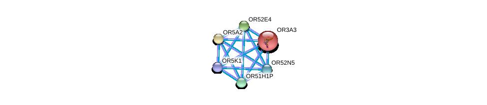 http://string-db.org/version_10/api/image/networkList?limit=0&targetmode=proteins&caller_identity=gene_cards&network_flavor=evidence&identifiers=9606.ENSP00000322866%0d%0a9606.ENSP00000321426%0d%0a9606.ENSP00000291231%0d%0a9606.ENSP00000303834%0d%0a9606.ENSP00000373193%0d%0a9606.ENSP00000322724%0d%0a
