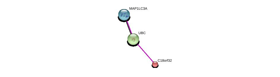 http://string-db.org/version_10/api/image/networkList?limit=0&targetmode=proteins&caller_identity=gene_cards&network_flavor=evidence&identifiers=9606.ENSP00000323199%0d%0a9606.ENSP00000344818%0d%0a9606.ENSP00000363970%0d%0a