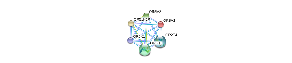 http://string-db.org/version_10/api/image/networkList?limit=0&targetmode=proteins&caller_identity=gene_cards&network_flavor=evidence&identifiers=9606.ENSP00000323354%0d%0a9606.ENSP00000323982%0d%0a9606.ENSP00000303834%0d%0a9606.ENSP00000373193%0d%0a9606.ENSP00000322724%0d%0a9606.ENSP00000355431%0d%0a