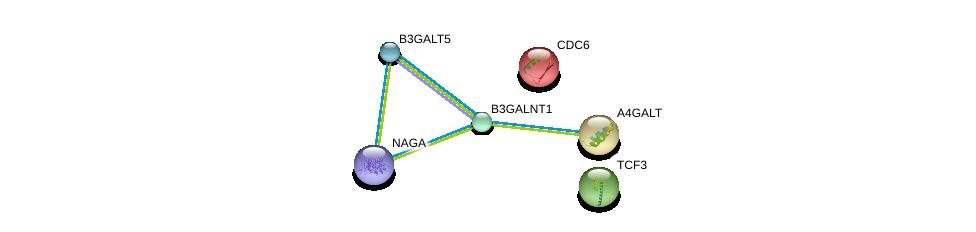 http://string-db.org/version_10/api/image/networkList?limit=0&targetmode=proteins&caller_identity=gene_cards&network_flavor=evidence&identifiers=9606.ENSP00000323479%0d%0a9606.ENSP00000249005%0d%0a9606.ENSP00000379680%0d%0a9606.ENSP00000343318%0d%0a9606.ENSP00000209728%0d%0a9606.ENSP00000262965%0d%0a