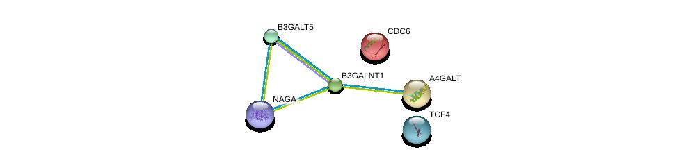 http://string-db.org/version_10/api/image/networkList?limit=0&targetmode=proteins&caller_identity=gene_cards&network_flavor=evidence&identifiers=9606.ENSP00000323479%0d%0a9606.ENSP00000379680%0d%0a9606.ENSP00000343318%0d%0a9606.ENSP00000249005%0d%0a9606.ENSP00000209728%0d%0a9606.ENSP00000346440%0d%0a