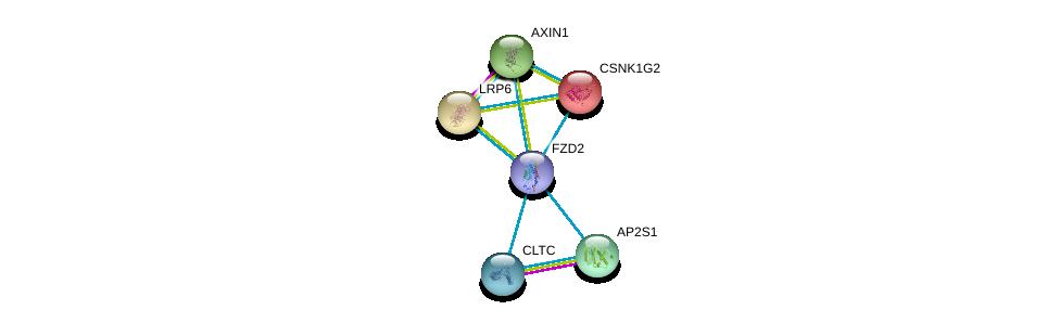 http://string-db.org/version_10/api/image/networkList?limit=0&targetmode=proteins&caller_identity=gene_cards&network_flavor=evidence&identifiers=9606.ENSP00000323901%0d%0a9606.ENSP00000269122%0d%0a9606.ENSP00000263270%0d%0a9606.ENSP00000262320%0d%0a9606.ENSP00000261349%0d%0a9606.ENSP00000255641%0d%0a