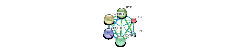 http://string-db.org/version_10/api/image/networkList?limit=0&targetmode=proteins&caller_identity=gene_cards&network_flavor=evidence&identifiers=9606.ENSP00000324270%0d%0a9606.ENSP00000306490%0d%0a9606.ENSP00000300108%0d%0a9606.ENSP00000321326%0d%0a9606.ENSP00000359899%0d%0a9606.ENSP00000337128%0d%0a