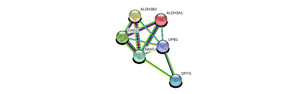 http://string-db.org/version_10/api/image/networkList?limit=0&targetmode=proteins&caller_identity=gene_cards&network_flavor=evidence&identifiers=9606.ENSP00000324343%0d%0a9606.ENSP00000268251%0d%0a9606.ENSP00000225740%0d%0a9606.ENSP00000255084%0d%0a9606.ENSP00000259271%0d%0a9606.ENSP00000276651%0d%0a