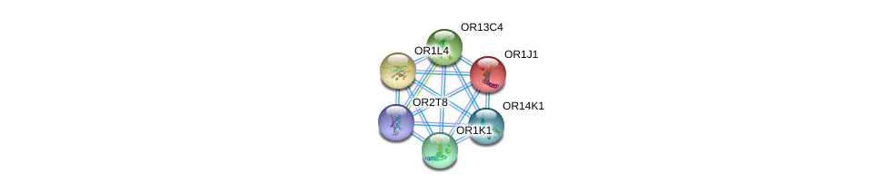 http://string-db.org/version_10/api/image/networkList?limit=0&targetmode=proteins&caller_identity=gene_cards&network_flavor=evidence&identifiers=9606.ENSP00000326225%0d%0a9606.ENSP00000259357%0d%0a9606.ENSP00000259466%0d%0a9606.ENSP00000277216%0d%0a9606.ENSP00000277309%0d%0a9606.ENSP00000283225%0d%0a