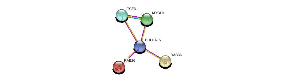 http://string-db.org/version_10/api/image/networkList?limit=0&targetmode=proteins&caller_identity=gene_cards&network_flavor=evidence&identifiers=9606.ENSP00000326391%0d%0a9606.ENSP00000262965%0d%0a9606.ENSP00000250003%0d%0a9606.ENSP00000210187%0d%0a9606.ENSP00000222120%0d%0a