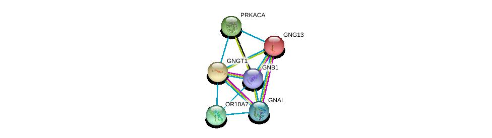 http://string-db.org/version_10/api/image/networkList?limit=0&targetmode=proteins&caller_identity=gene_cards&network_flavor=evidence&identifiers=9606.ENSP00000326718%0d%0a9606.ENSP00000367869%0d%0a9606.ENSP00000248572%0d%0a9606.ENSP00000334051%0d%0a9606.ENSP00000248150%0d%0a9606.ENSP00000309591%0d%0a