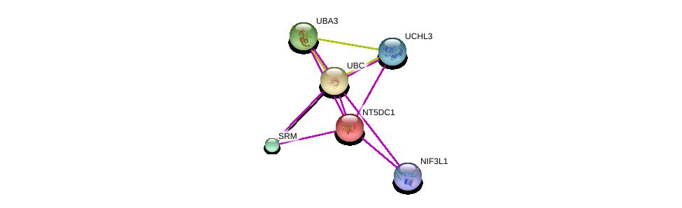 http://string-db.org/version_10/api/image/networkList?limit=0&targetmode=proteins&caller_identity=gene_cards&network_flavor=evidence&identifiers=9606.ENSP00000326858%0d%0a9606.ENSP00000344818%0d%0a9606.ENSP00000366156%0d%0a9606.ENSP00000366819%0d%0a9606.ENSP00000386394%0d%0a9606.ENSP00000354340%0d%0a