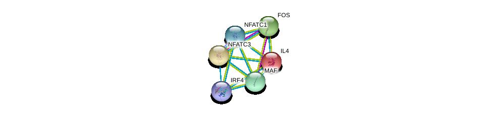 http://string-db.org/version_10/api/image/networkList?limit=0&targetmode=proteins&caller_identity=gene_cards&network_flavor=evidence&identifiers=9606.ENSP00000327048%0d%0a9606.ENSP00000306245%0d%0a9606.ENSP00000231449%0d%0a9606.ENSP00000300659%0d%0a9606.ENSP00000327850%0d%0a9606.ENSP00000370343%0d%0a