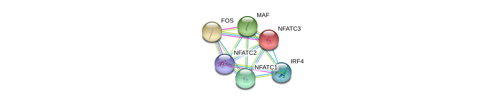 http://string-db.org/version_10/api/image/networkList?limit=0&targetmode=proteins&caller_identity=gene_cards&network_flavor=evidence&identifiers=9606.ENSP00000327048%0d%0a9606.ENSP00000306245%0d%0a9606.ENSP00000379330%0d%0a9606.ENSP00000370343%0d%0a9606.ENSP00000327850%0d%0a9606.ENSP00000300659%0d%0a