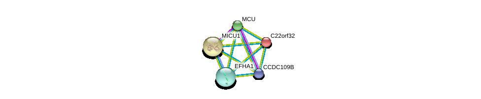 http://string-db.org/version_10/api/image/networkList?limit=0&targetmode=proteins&caller_identity=gene_cards&network_flavor=evidence&identifiers=9606.ENSP00000327467%0d%0a9606.ENSP00000378145%0d%0a9606.ENSP00000354415%0d%0a9606.ENSP00000362144%0d%0a9606.ENSP00000371811%0d%0a