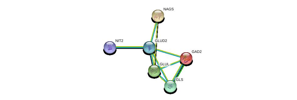 http://string-db.org/version_10/api/image/networkList?limit=0&targetmode=proteins&caller_identity=gene_cards&network_flavor=evidence&identifiers=9606.ENSP00000327589%0d%0a9606.ENSP00000307900%0d%0a9606.ENSP00000317379%0d%0a9606.ENSP00000293404%0d%0a9606.ENSP00000377696%0d%0a9606.ENSP00000259271%0d%0a