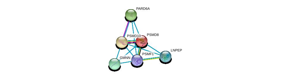 http://string-db.org/version_10/api/image/networkList?limit=0&targetmode=proteins&caller_identity=gene_cards&network_flavor=evidence&identifiers=9606.ENSP00000327704%0d%0a9606.ENSP00000215071%0d%0a9606.ENSP00000217958%0d%0a9606.ENSP00000219255%0d%0a9606.ENSP00000230056%0d%0a9606.ENSP00000231368%0d%0a