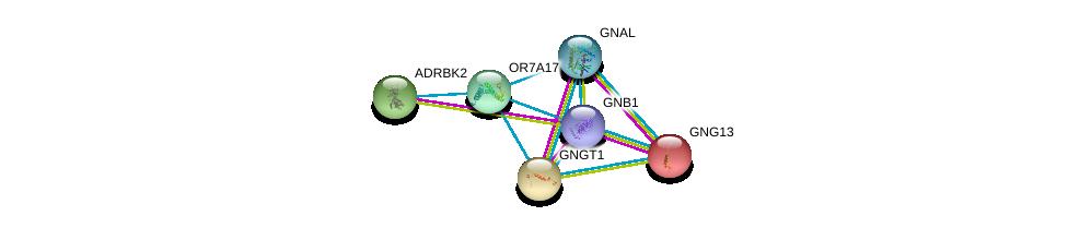 http://string-db.org/version_10/api/image/networkList?limit=0&targetmode=proteins&caller_identity=gene_cards&network_flavor=evidence&identifiers=9606.ENSP00000328144%0d%0a9606.ENSP00000367869%0d%0a9606.ENSP00000248572%0d%0a9606.ENSP00000334051%0d%0a9606.ENSP00000248150%0d%0a9606.ENSP00000317578%0d%0a
