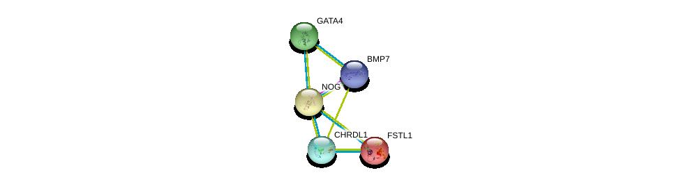 http://string-db.org/version_10/api/image/networkList?limit=0&targetmode=proteins&caller_identity=gene_cards&network_flavor=evidence&identifiers=9606.ENSP00000328181%0d%0a9606.ENSP00000379204%0d%0a9606.ENSP00000361112%0d%0a9606.ENSP00000334458%0d%0a9606.ENSP00000295633%0d%0a9606.ENSP00000295633%0d%0a