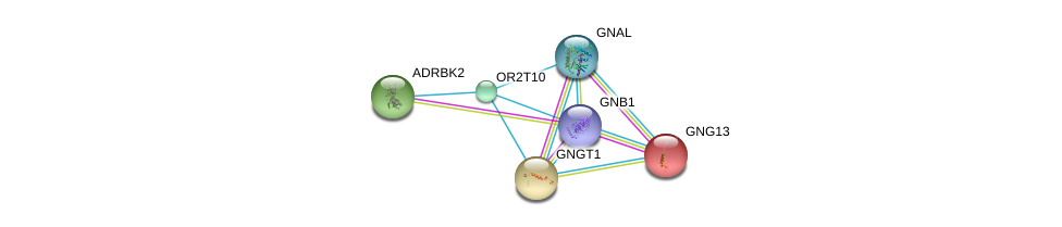 http://string-db.org/version_10/api/image/networkList?limit=0&targetmode=proteins&caller_identity=gene_cards&network_flavor=evidence&identifiers=9606.ENSP00000329210%0d%0a9606.ENSP00000334051%0d%0a9606.ENSP00000367869%0d%0a9606.ENSP00000248572%0d%0a9606.ENSP00000248150%0d%0a9606.ENSP00000317578%0d%0a