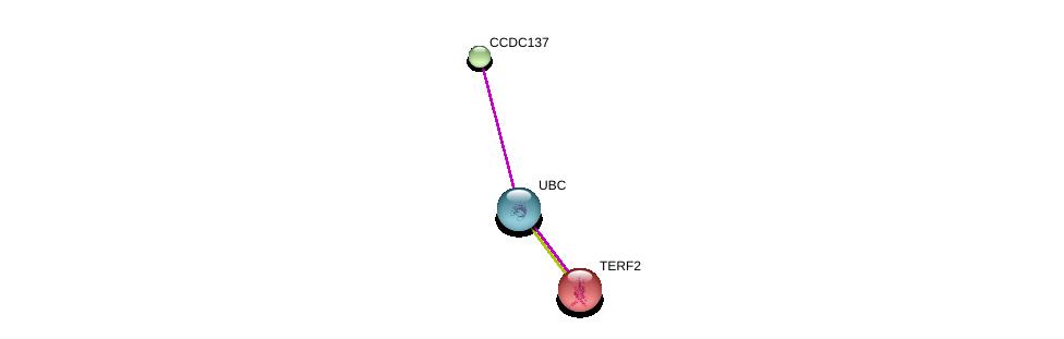http://string-db.org/version_10/api/image/networkList?limit=0&targetmode=proteins&caller_identity=gene_cards&network_flavor=evidence&identifiers=9606.ENSP00000329360%0d%0a9606.ENSP00000344818%0d%0a9606.ENSP00000254942%0d%0a