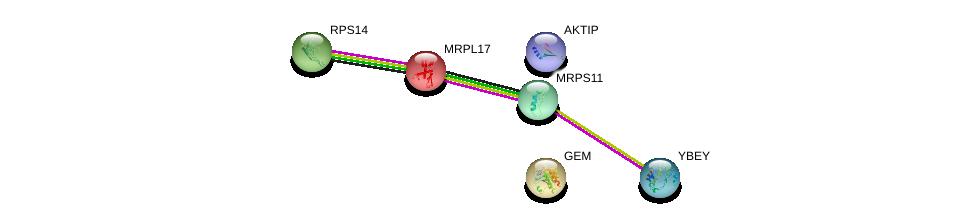 http://string-db.org/version_10/api/image/networkList?limit=0&targetmode=proteins&caller_identity=gene_cards&network_flavor=evidence&identifiers=9606.ENSP00000329614%0d%0a9606.ENSP00000378152%0d%0a9606.ENSP00000317376%0d%0a9606.ENSP00000311028%0d%0a9606.ENSP00000297596%0d%0a9606.ENSP00000288937%0d%0a