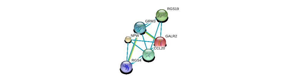 http://string-db.org/version_10/api/image/networkList?limit=0&targetmode=proteins&caller_identity=gene_cards&network_flavor=evidence&identifiers=9606.ENSP00000329684%0d%0a9606.ENSP00000330070%0d%0a9606.ENSP00000355316%0d%0a9606.ENSP00000351671%0d%0a9606.ENSP00000397181%0d%0a9606.ENSP00000333194%0d%0a