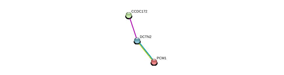 http://string-db.org/version_10/api/image/networkList?limit=0&targetmode=proteins&caller_identity=gene_cards&network_flavor=evidence&identifiers=9606.ENSP00000329860%0d%0a9606.ENSP00000327077%0d%0a9606.ENSP00000408910%0d%0a