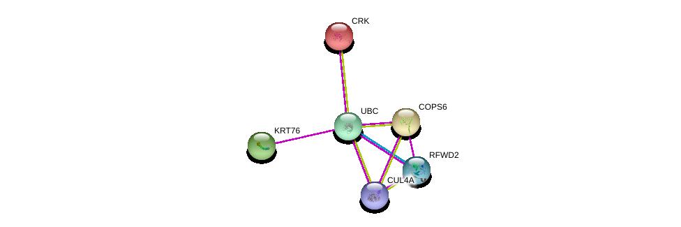 http://string-db.org/version_10/api/image/networkList?limit=0&targetmode=proteins&caller_identity=gene_cards&network_flavor=evidence&identifiers=9606.ENSP00000330101%0d%0a9606.ENSP00000344818%0d%0a9606.ENSP00000300574%0d%0a9606.ENSP00000356641%0d%0a9606.ENSP00000304102%0d%0a9606.ENSP00000364589%0d%0a
