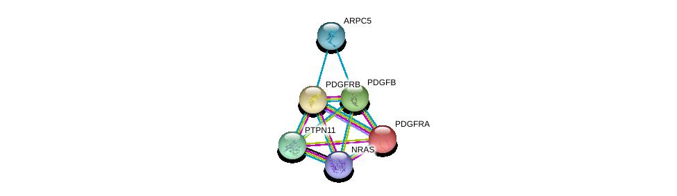 http://string-db.org/version_10/api/image/networkList?limit=0&targetmode=proteins&caller_identity=gene_cards&network_flavor=evidence&identifiers=9606.ENSP00000330382%0d%0a9606.ENSP00000261799%0d%0a9606.ENSP00000257290%0d%0a9606.ENSP00000352918%0d%0a9606.ENSP00000358548%0d%0a9606.ENSP00000340944%0d%0a