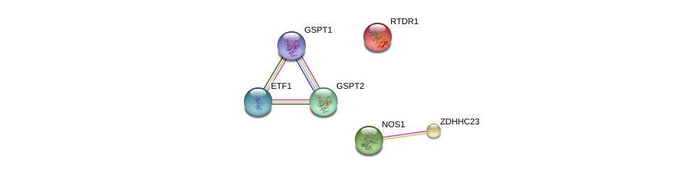 http://string-db.org/version_10/api/image/networkList?limit=0&targetmode=proteins&caller_identity=gene_cards&network_flavor=evidence&identifiers=9606.ENSP00000330485%0d%0a9606.ENSP00000337459%0d%0a9606.ENSP00000353741%0d%0a9606.ENSP00000341247%0d%0a9606.ENSP00000398131%0d%0a9606.ENSP00000216036%0d%0a