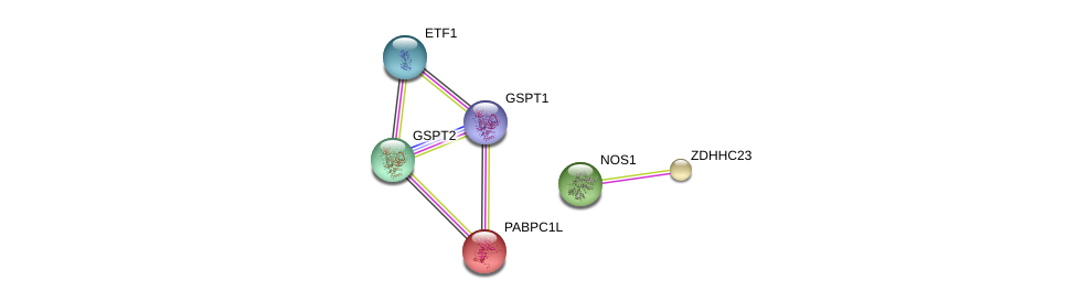 http://string-db.org/version_10/api/image/networkList?limit=0&targetmode=proteins&caller_identity=gene_cards&network_flavor=evidence&identifiers=9606.ENSP00000330485%0d%0a9606.ENSP00000353741%0d%0a9606.ENSP00000337459%0d%0a9606.ENSP00000398131%0d%0a9606.ENSP00000341247%0d%0a9606.ENSP00000217073%0d%0a