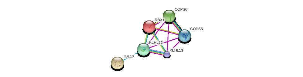 http://string-db.org/version_10/api/image/networkList?limit=0&targetmode=proteins&caller_identity=gene_cards&network_flavor=evidence&identifiers=9606.ENSP00000331682%0d%0a9606.ENSP00000443191%0d%0a9606.ENSP00000350512%0d%0a9606.ENSP00000304102%0d%0a9606.ENSP00000216225%0d%0a9606.ENSP00000217964%0d%0a