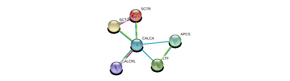 http://string-db.org/version_10/api/image/networkList?limit=0&targetmode=proteins&caller_identity=gene_cards&network_flavor=evidence&identifiers=9606.ENSP00000331746%0d%0a9606.ENSP00000376177%0d%0a9606.ENSP00000255040%0d%0a9606.ENSP00000019103%0d%0a9606.ENSP00000176195%0d%0a9606.ENSP00000231751%0d%0a