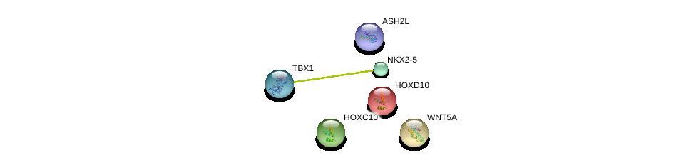 http://string-db.org/version_10/api/image/networkList?limit=0&targetmode=proteins&caller_identity=gene_cards&network_flavor=evidence&identifiers=9606.ENSP00000331791%0d%0a9606.ENSP00000249501%0d%0a9606.ENSP00000340896%0d%0a9606.ENSP00000327758%0d%0a9606.ENSP00000307321%0d%0a9606.ENSP00000264634%0d%0a