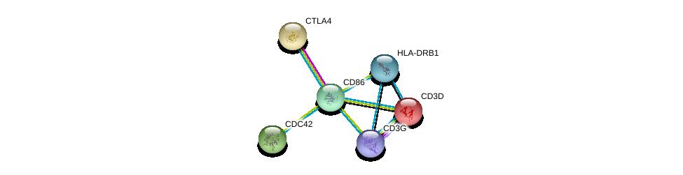 http://string-db.org/version_10/api/image/networkList?limit=0&targetmode=proteins&caller_identity=gene_cards&network_flavor=evidence&identifiers=9606.ENSP00000332049%0d%0a9606.ENSP00000303939%0d%0a9606.ENSP00000300692%0d%0a9606.ENSP00000353099%0d%0a9606.ENSP00000314458%0d%0a9606.ENSP00000431445%0d%0a