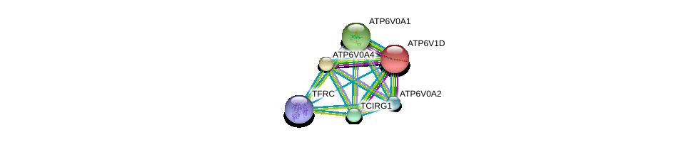 http://string-db.org/version_10/api/image/networkList?limit=0&targetmode=proteins&caller_identity=gene_cards&network_flavor=evidence&identifiers=9606.ENSP00000332247%0d%0a9606.ENSP00000216442%0d%0a9606.ENSP00000353224%0d%0a9606.ENSP00000253856%0d%0a9606.ENSP00000264649%0d%0a9606.ENSP00000265686%0d%0a