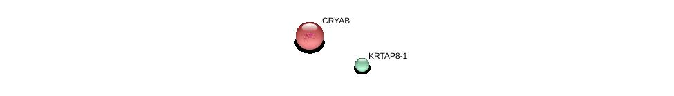 http://string-db.org/version_10/api/image/networkList?limit=0&targetmode=proteins&caller_identity=gene_cards&network_flavor=evidence&identifiers=9606.ENSP00000332805%0d%0a9606.ENSP00000227251%0d%0a