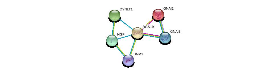 http://string-db.org/version_10/api/image/networkList?limit=0&targetmode=proteins&caller_identity=gene_cards&network_flavor=evidence&identifiers=9606.ENSP00000333194%0d%0a9606.ENSP00000362014%0d%0a9606.ENSP00000356056%0d%0a9606.ENSP00000358525%0d%0a9606.ENSP00000358867%0d%0a9606.ENSP00000312999%0d%0a