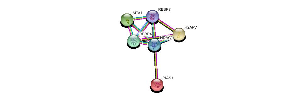 http://string-db.org/version_10/api/image/networkList?limit=0&targetmode=proteins&caller_identity=gene_cards&network_flavor=evidence&identifiers=9606.ENSP00000333633%0d%0a9606.ENSP00000362592%0d%0a9606.ENSP00000362649%0d%0a9606.ENSP00000369424%0d%0a9606.ENSP00000249636%0d%0a9606.ENSP00000308405%0d%0a