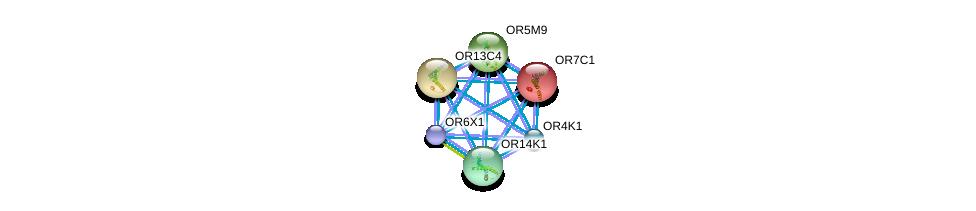 http://string-db.org/version_10/api/image/networkList?limit=0&targetmode=proteins&caller_identity=gene_cards&network_flavor=evidence&identifiers=9606.ENSP00000333724%0d%0a9606.ENSP00000248073%0d%0a9606.ENSP00000277216%0d%0a9606.ENSP00000279791%0d%0a9606.ENSP00000283225%0d%0a9606.ENSP00000285600%0d%0a
