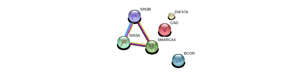 http://string-db.org/version_10/api/image/networkList?limit=0&targetmode=proteins&caller_identity=gene_cards&network_flavor=evidence&identifiers=9606.ENSP00000333776%0d%0a9606.ENSP00000369131%0d%0a9606.ENSP00000353622%0d%0a9606.ENSP00000367705%0d%0a9606.ENSP00000264705%0d%0a9606.ENSP00000350720%0d%0a