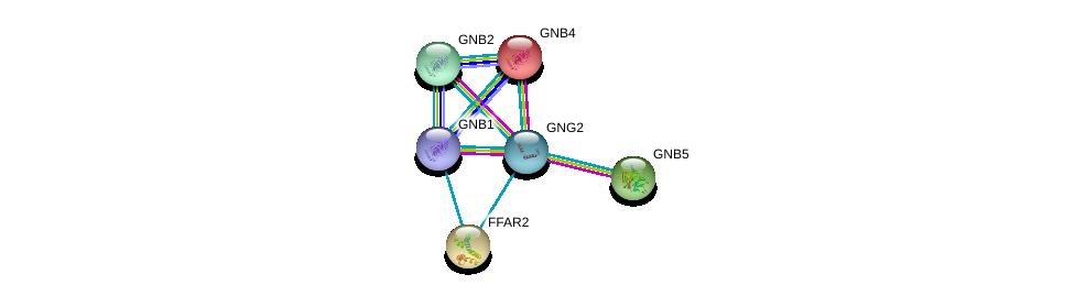 http://string-db.org/version_10/api/image/networkList?limit=0&targetmode=proteins&caller_identity=gene_cards&network_flavor=evidence&identifiers=9606.ENSP00000334448%0d%0a9606.ENSP00000232564%0d%0a9606.ENSP00000261837%0d%0a9606.ENSP00000367869%0d%0a9606.ENSP00000305260%0d%0a9606.ENSP00000246549%0d%0a